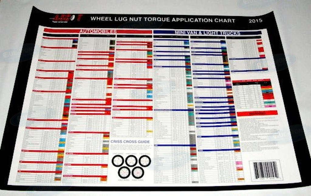 Laminated Torque Chart Poster Size